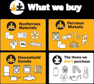 Scrap metal dealers australia